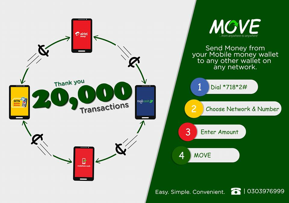 MOVE! Send Money from Mobile Money Wallet to all Networks in Ghana now has Over 20,000 transactions
