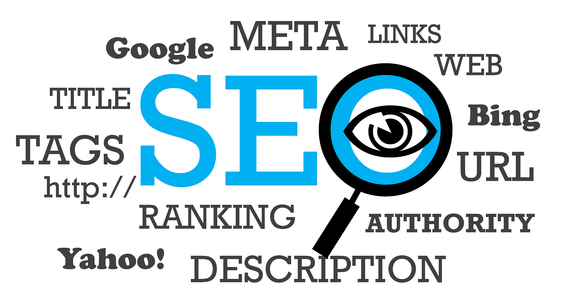 SEO Softwares for Ranking Higher In Google