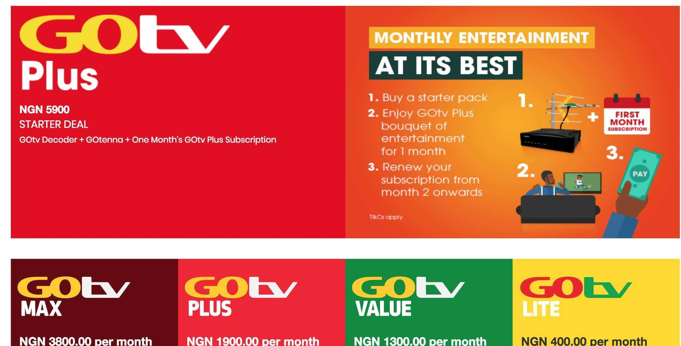 GoTV Offers, Channels, Subscription Prices And Contacts